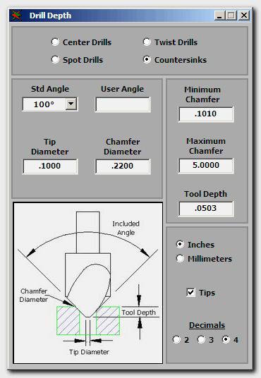Countersink diameter calculator